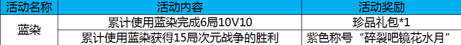蓝染哈.png