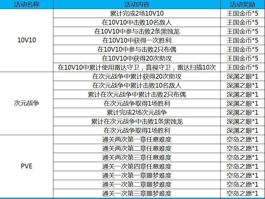 11.15-11.21日常活动.jpg