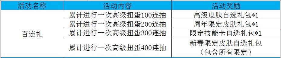 1.24-2.6百连.jpg