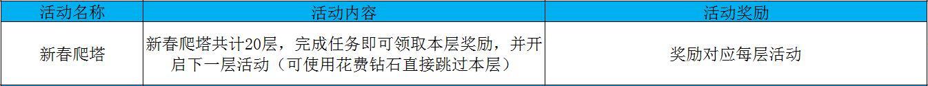 1.24-2.2新春爬塔.jpg