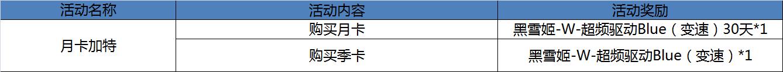 月卡加持.png
