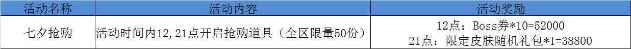 七夕抢购.png
