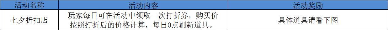 七夕折扣店2.png