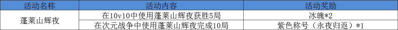 蓬莱山辉夜.png